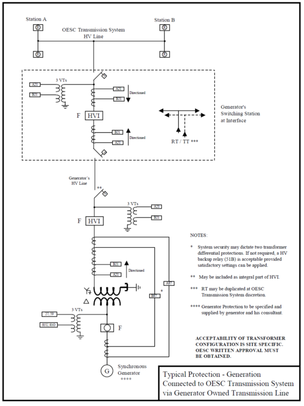 Government Notices Respecting Corporations Ontariocarhontarioca: 2000 Dodge Caravan Wiring Schematic In Addition Worksheets On Singular At Gmaili.net