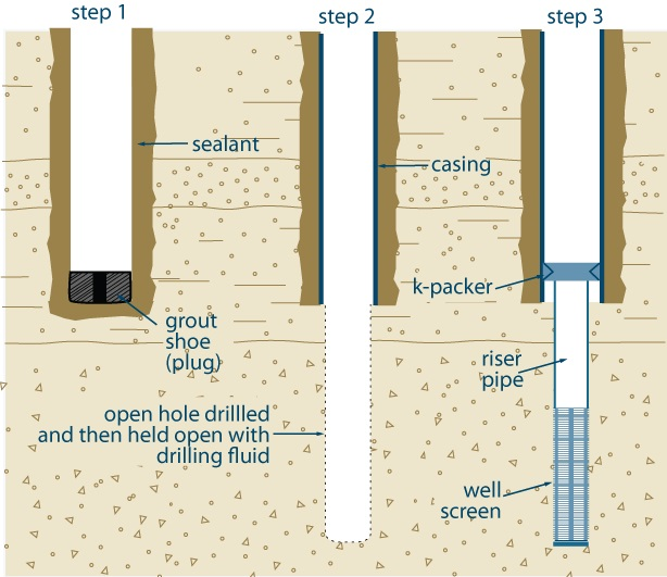 Hole n one floor penetration covers