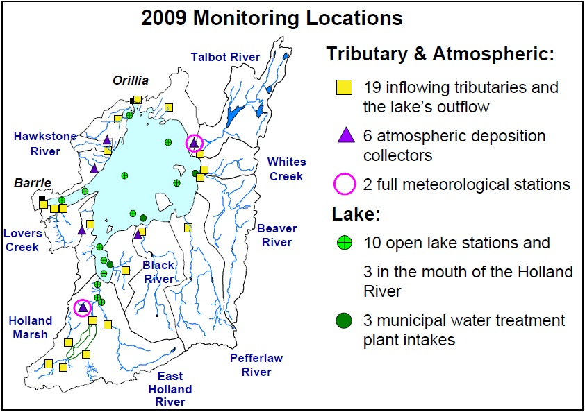 This map shows the locations of monitoring stations on and around Lake Simcoe in 2009. There are: 19 inflowing tributary and lake outflow monitoring stations, 6 atmospheric deposition collectors, 2 meteorological stations, 10 open lake monitoring stations, 3 monitoring stations in the mouth of the Holland River, and 3 municipal water treatment plant monitoring stations.