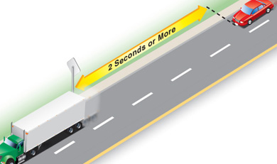 the 2 to 3 second rule for following distance