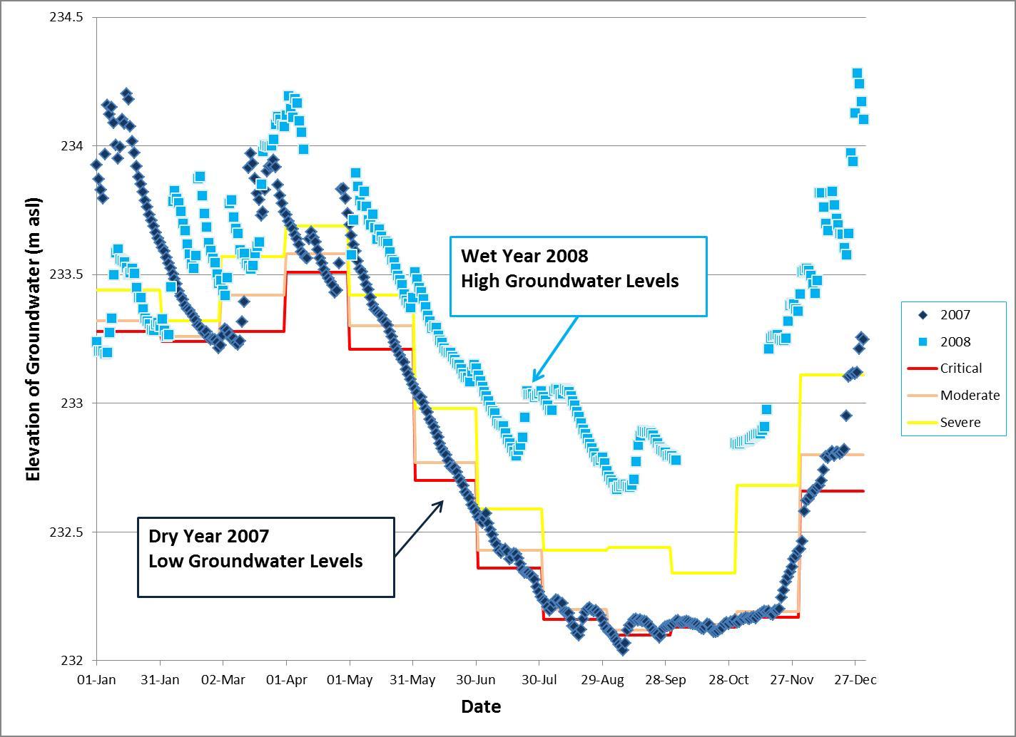 Water quality in ontario 2014 report ontario nvjuhfo Choice Image