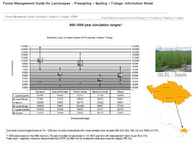 An example SRNV information sheet for the old growth by landscape class forest unit indicator. The SRNV is represented by a box and whisker plot.