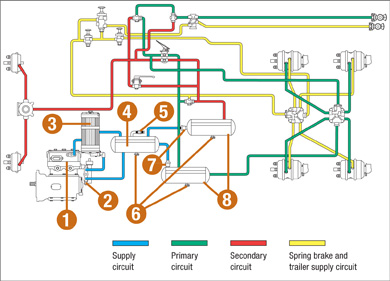 Checklists, Charts and Circuit Diagrams | Ontario.ca on