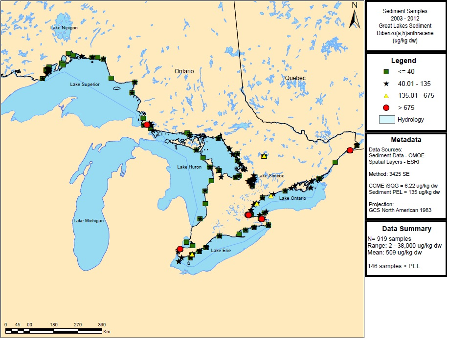 Figure 17: This figure shows the concentrations of dibenzo(a,h)anthracene in micrograms per kilogram dry weight in sediment samples in Lake Superior, Lake Huron, Lake Ontario and Lake Erie from 2003 to 2012.  Elevated concentrations of greater than 675 micrograms per kilogram dry weight are indicated by red circles in Lakes Superior, Erie and Ontario.