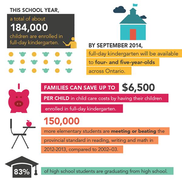 Progress Report 2014: Education