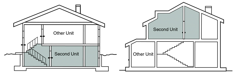 Add a second unit in your house | Ontario.ca Kitchen Wiring Diagram Ontario on kitchen framing diagram, kitchen door, kitchen flow diagram, grounding diagram, kitchen room diagram, kitchen circuit requirements, kitchen design diagram, kitchen outlet requirements, kitchen circuit diagram, kitchen switch, kitchen hood ventilation diagram, commercial kitchen diagram, kitchen repair, kitchen cabinet diagram, kitchen schematic, kitchen plumbing diagram, lighting diagram, kitchen outlet diagram, build your own cabinets diagram,