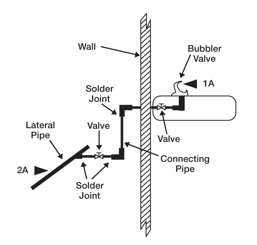 A cross flow diagram of a drinking water jet with water cooler and wall connection pipes that feeds it. It is observed that the main manifold is connected to the pipe of the secondary pipe. The hose of the secondary pipe passes through a valve and a connecting pipe, passes through the wall where it passes through another valve, and then to the back of the water cooler. The connection line passes through the internal cooling element to come out above it, to the valve of the rising jet fountain. The image shows 4 sampling locations. The first (2c) is on the manifold, the second (4c) on the coupling line just after it leaves the wall. Two sampling locations (1c and 3c) are indicated at the upstream jet valve.