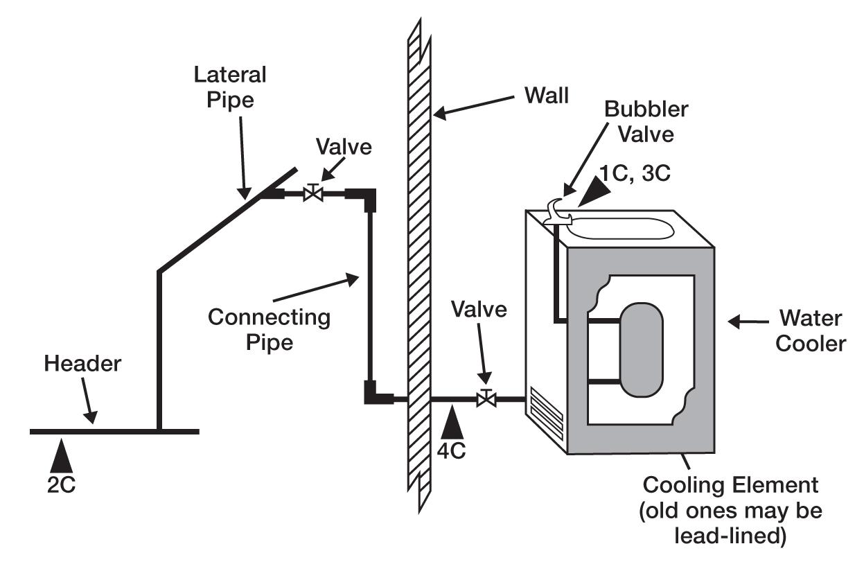 interpreting wiring diagrams interpreting electrical diagrams wiring diagram