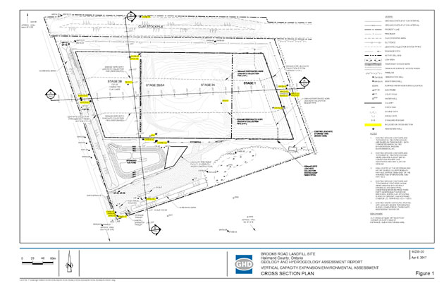 Ministry review of the Brooks Road landfill site vertical