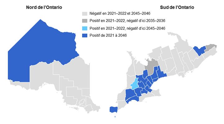 Diagramme 7 : Évolution de l'accroissement naturel par division de recensement de 2020 à 2046