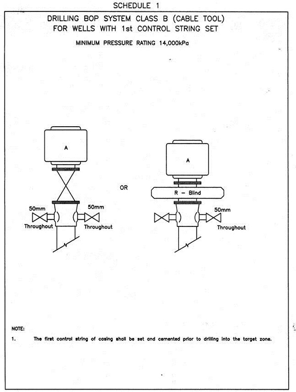 a diagram showing class b (cable tool) drilling blowout prevention systems  for wells without