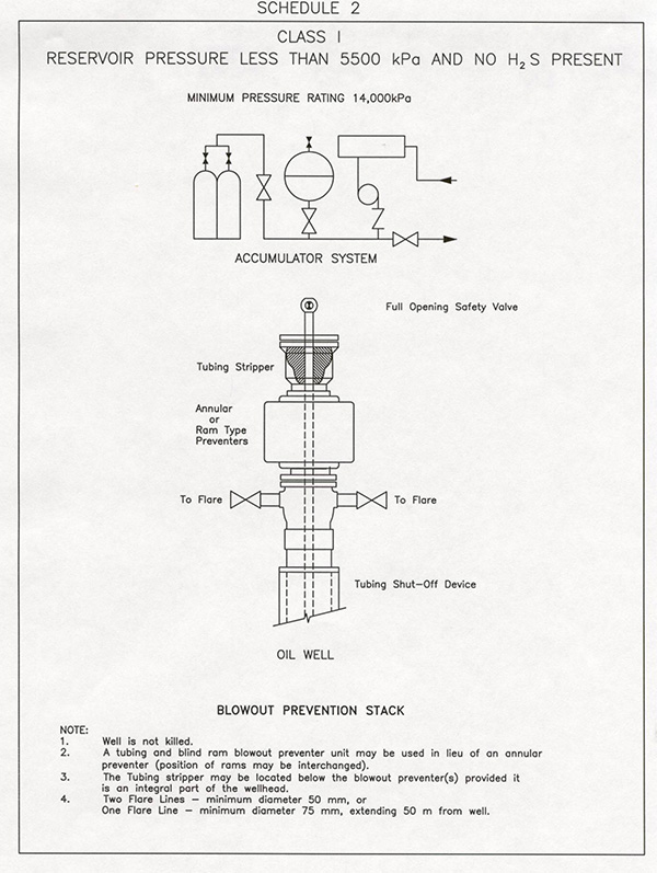 Schedules 1 and 2: Drilling and well servicing blowout preventer