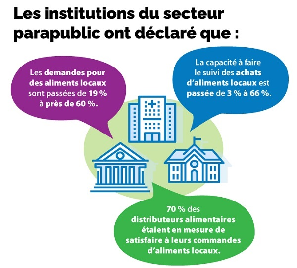 Broader Public Sector institutions