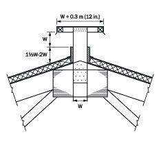 diagram of an open ridge for cold environment barns
